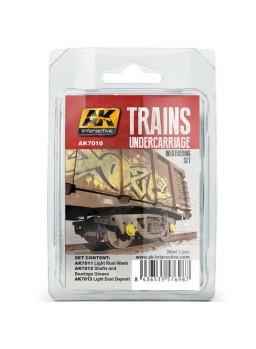 Set de meteorización especial trenes AK