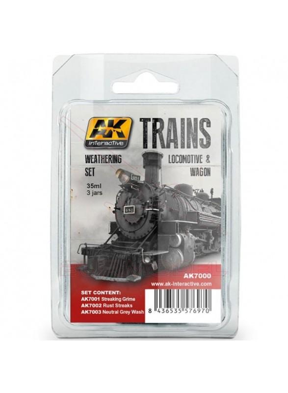 Set meteorización trenes Locomotoras y vagones AK