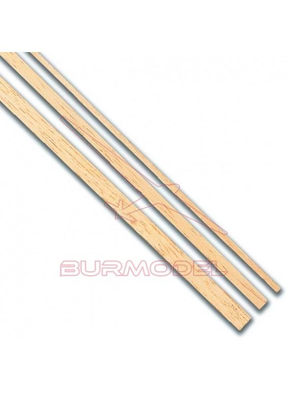 Paquete chapa tilo 0,6x7 mm (20 unds) 1 metro